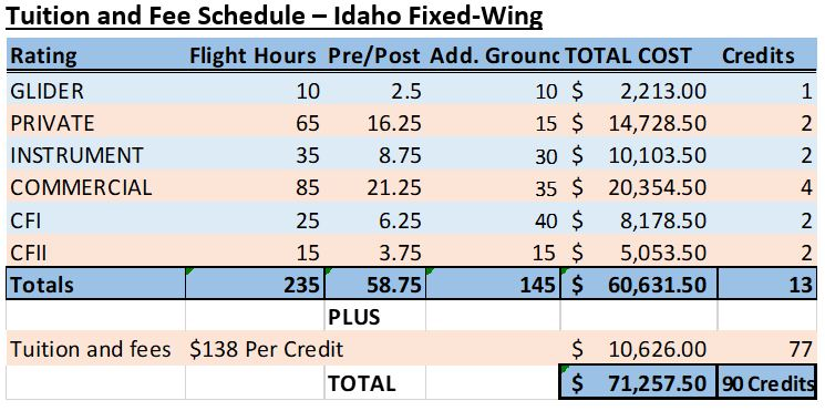 Fixed wing idaho fees and tuition schedule